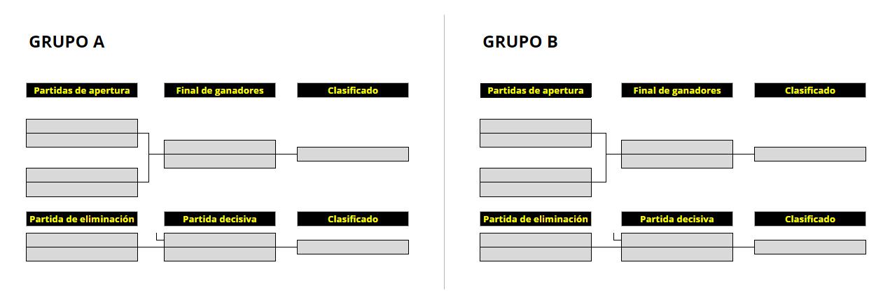 Closed Qualifiers